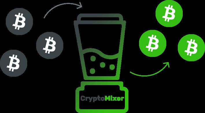 Best Bitcoin Mixers 2020 - Professional Reviews